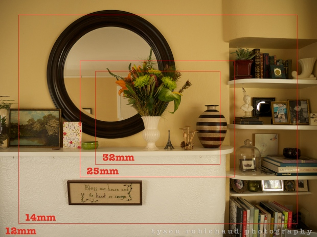12-32mm focal length comparison