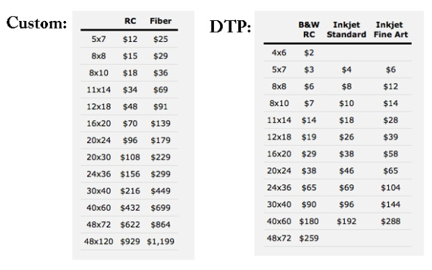 DSI Prices