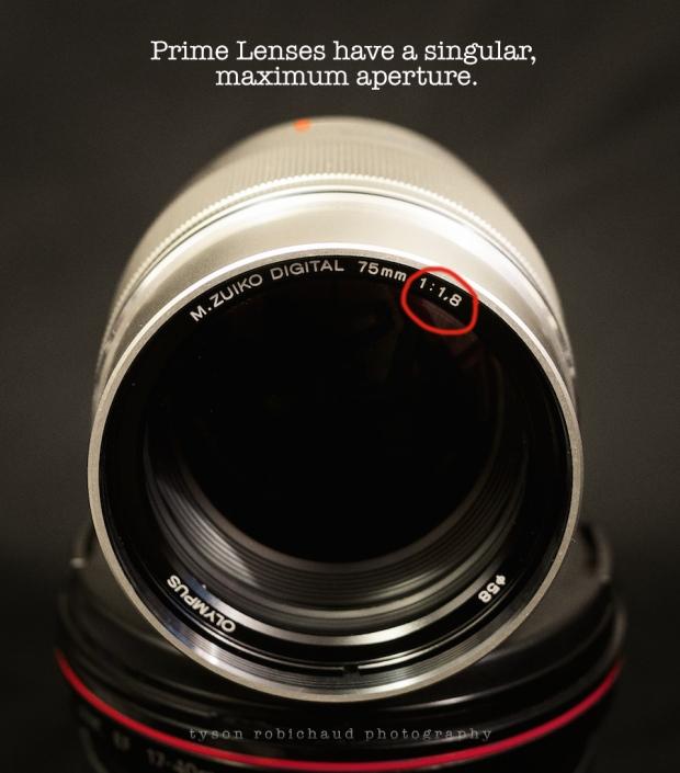 prime olympus 75mm f/1.8 lens