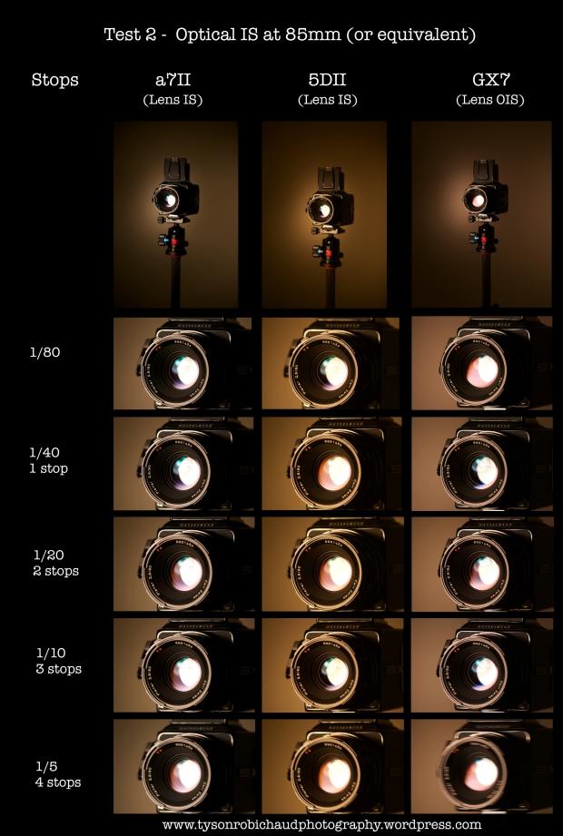 Test2-LensStablization